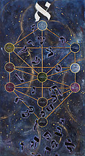 Divine Emanations - Kabbalah Tree of Life by Chana Zelig (Acrylic Painting)